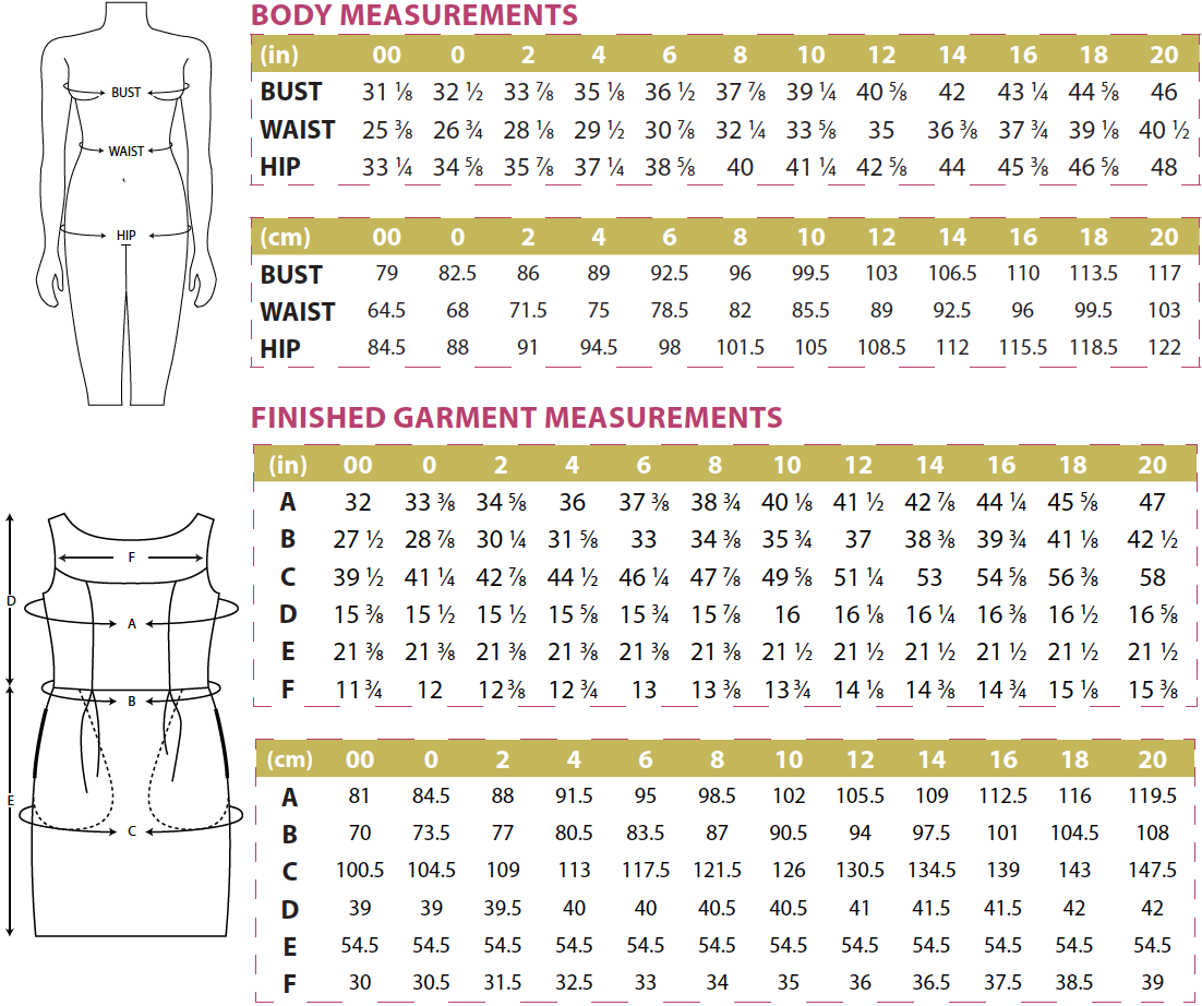 Children's Body Measurements and Garment Sizes- Handy-Dandy for creating your own patterns or modifying existing ones to fit kids. Find this Pin and more on Crafts and Sewing by April Hundley. Children's Body Measurements and Garment Sizes- Handy-Dandy for creating your own patterns or modifying existing ones to fit kids.