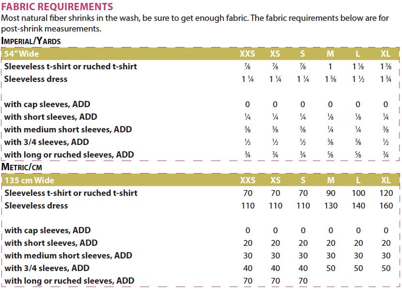 Idyllwild Top & Dress PDF Pattern Fabric Requirements