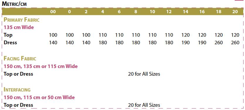 Kathryn Top & Dress PDF Sewing Pattern Fabric Requirements Metrics