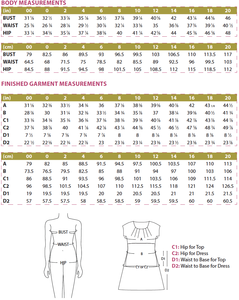 Kathryn Top and Dress Body and Finished Garment Measurements