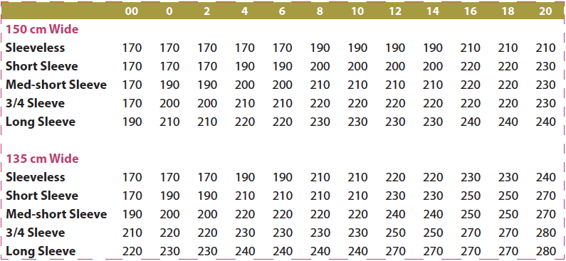 Davina Top PDF Sewing Pattern Fabric Requirements Metric