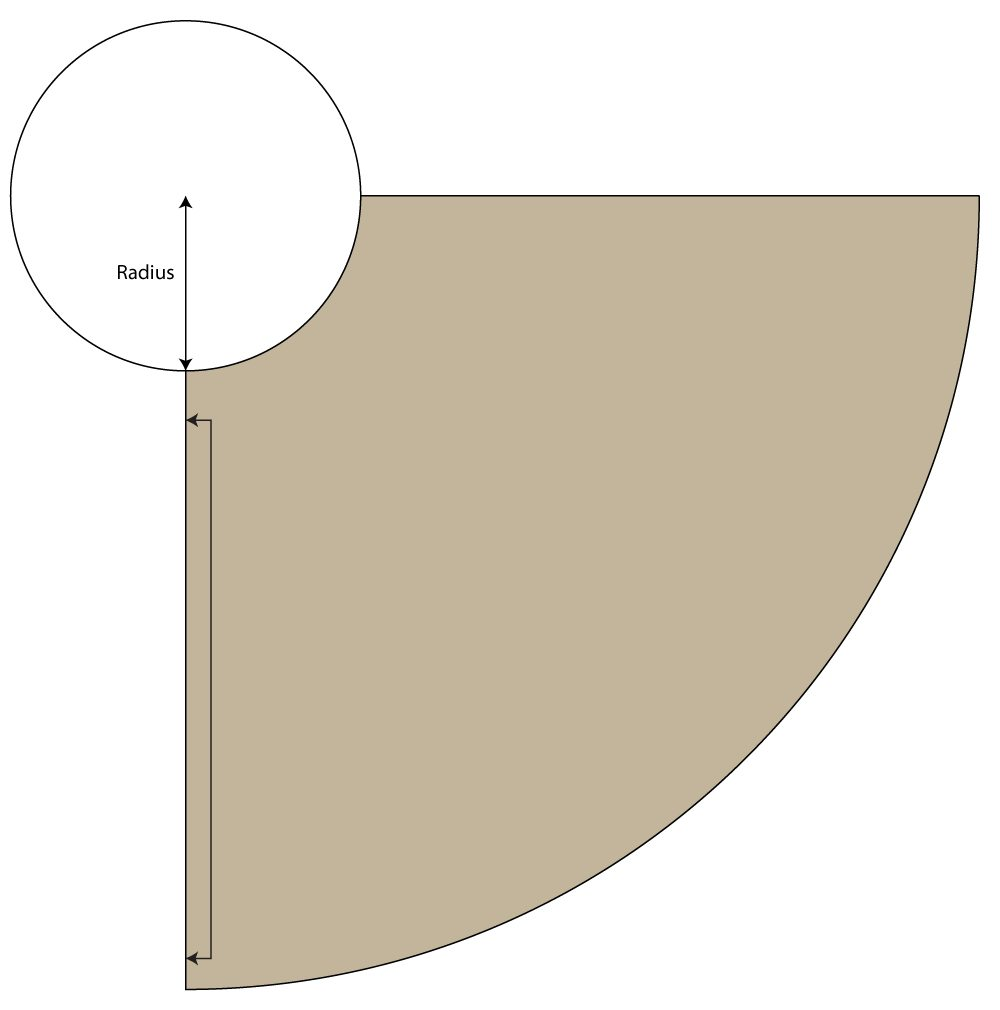 how to find the circumference of a half circle