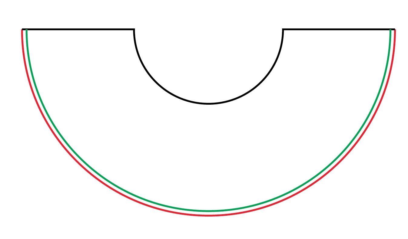 How to make a narrow hem