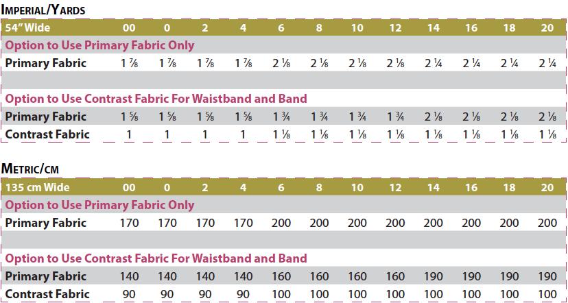 Itch to Stitch Paro Cardigan PDF Sewing Pattern Fabric Requirements