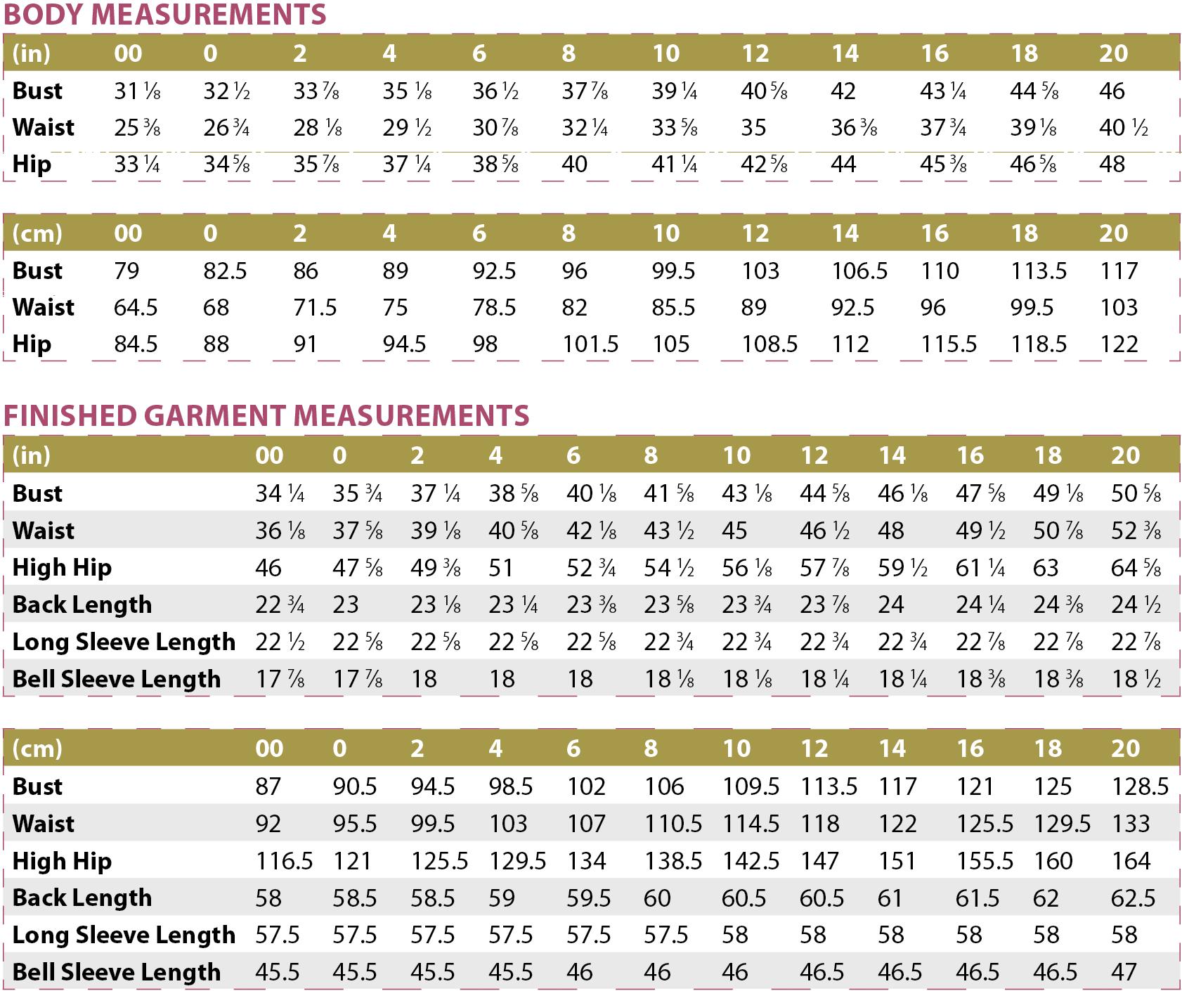 Bellavista Top PDF Sewing Pattern Body Measurements