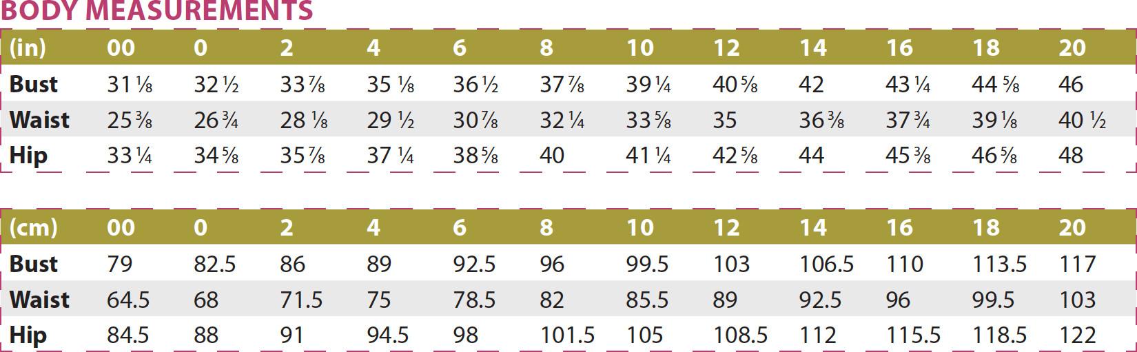 Aveiro Cardigan PDF Sewing Pattern Body Measurements