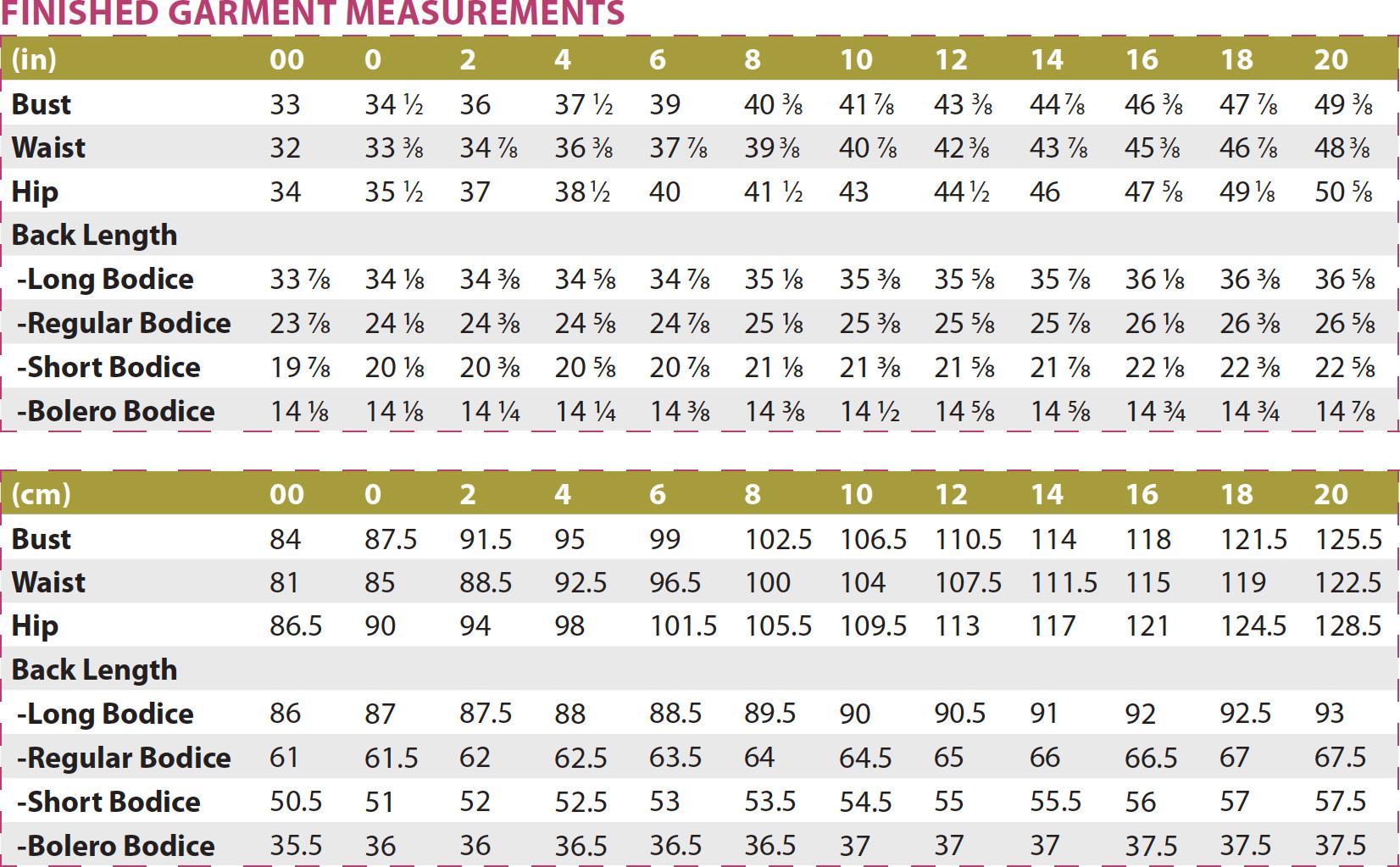 Aveiro Cardigan PDF Sewing Pattern Finished Garment Measurements