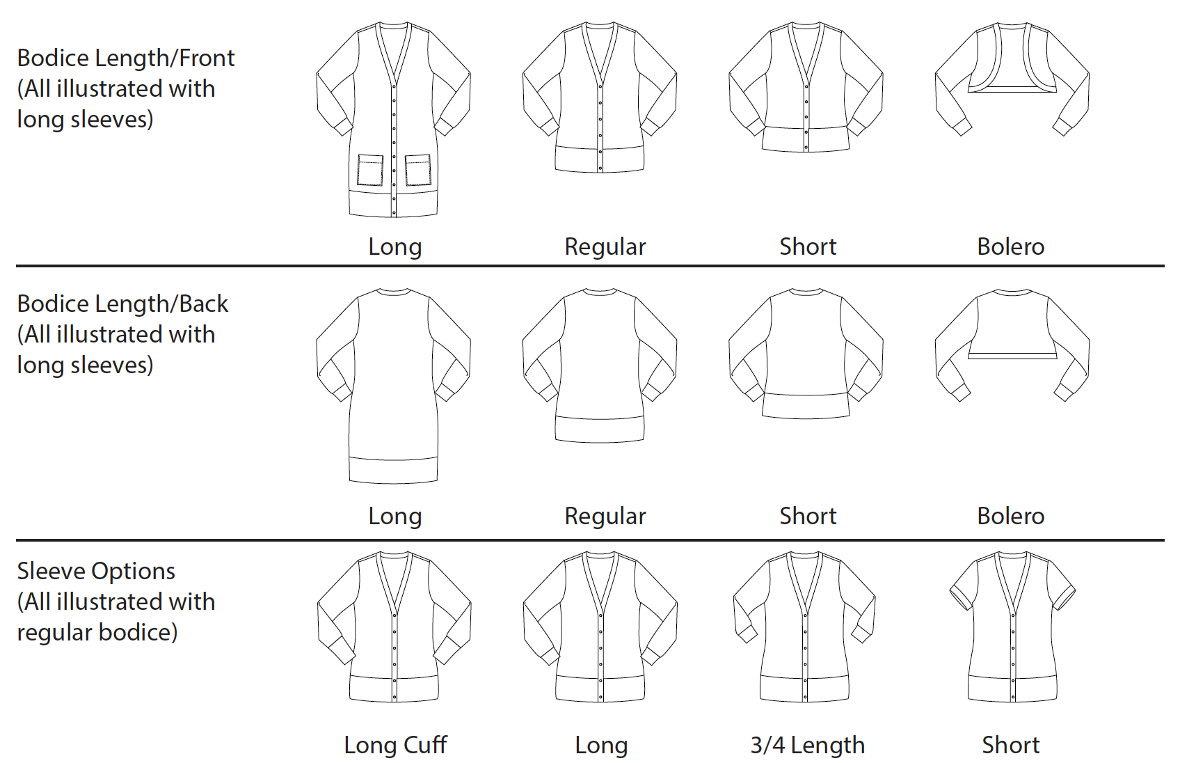 Itch to Stitch Aveiro Cardigan PDF Sewing Pattern Line Drawings