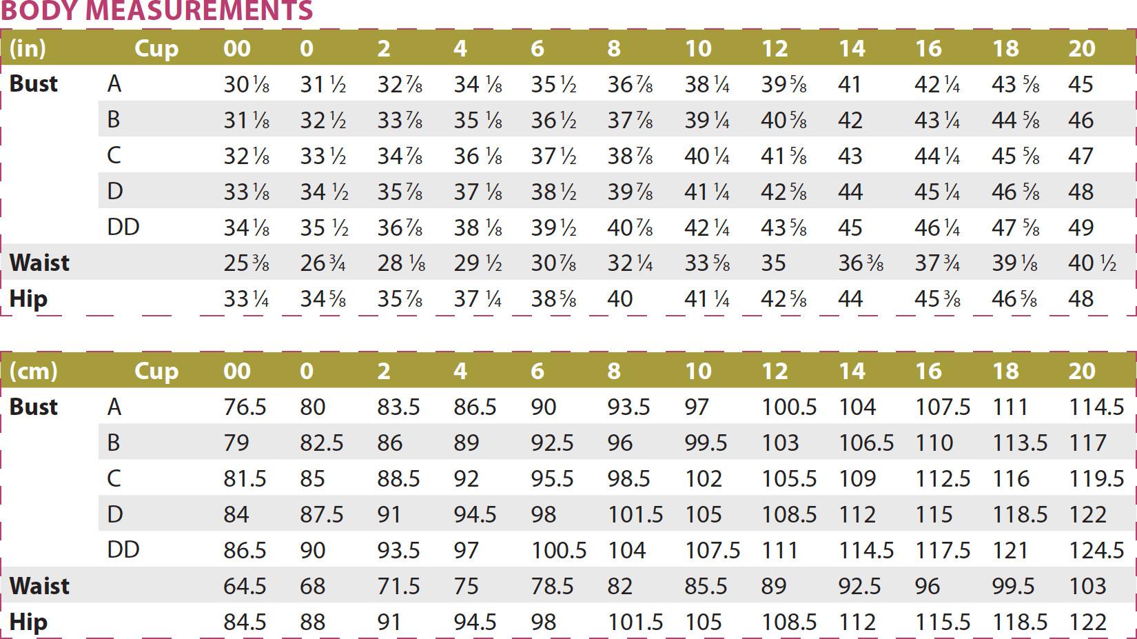 Montana Shirt PDF Sewing Pattern Body Measurements