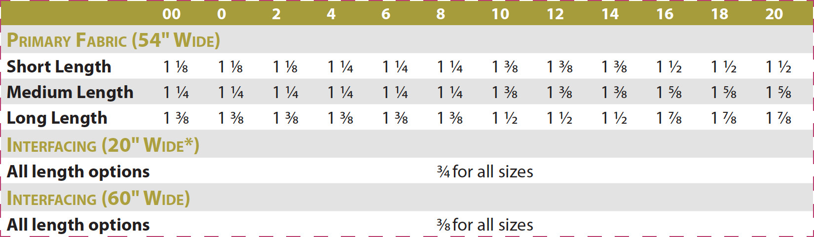 Hermosa Shorts PDF Sewing Pattern Fabric Requirements Imperial