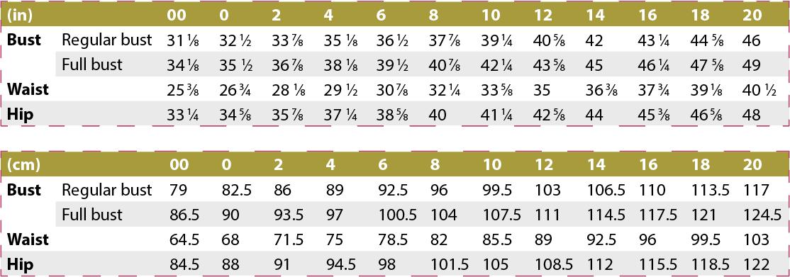 Tallinn Top & Dress PDF Sewing Pattern Body Measurements