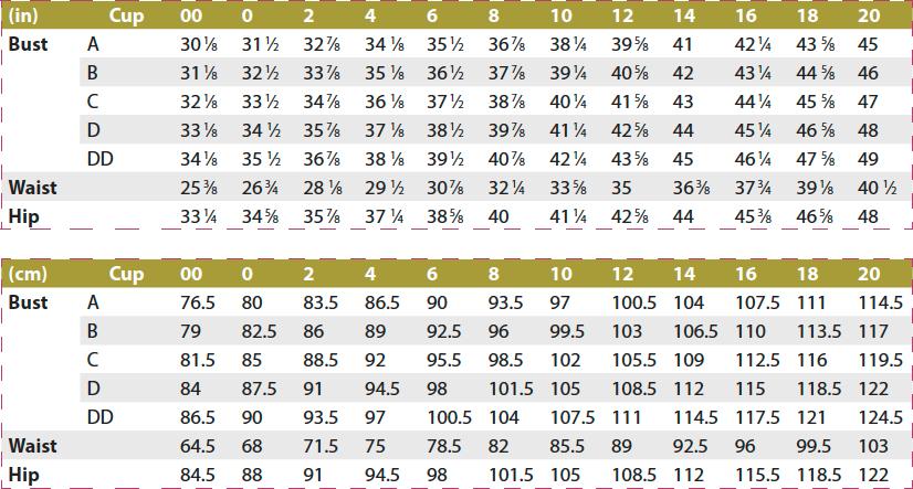 Cerro Alto PDF Sewing Pattern Body Measurements
