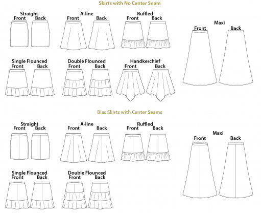 Itch to Stitch Balboa Skirt PDF Sewing Pattern Line Drawings